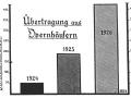 www-02-hoererbefragung-04