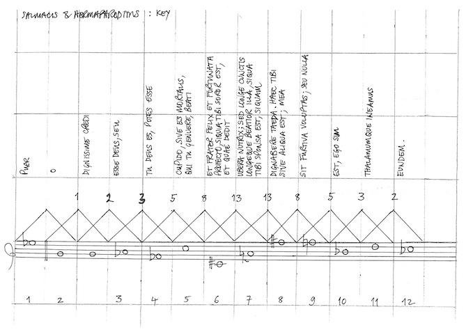"""Strukturaufbau für Intervalle, Textaufteilung und Zeitabläufe (Ausschnitt) für """"Salmacis und Hermaphroditus"""" in einer Handskizze von Howard Arman"""