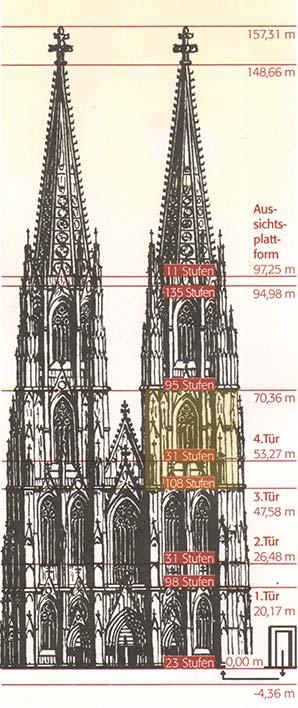 Koelner-Dom-schematisch-for-web