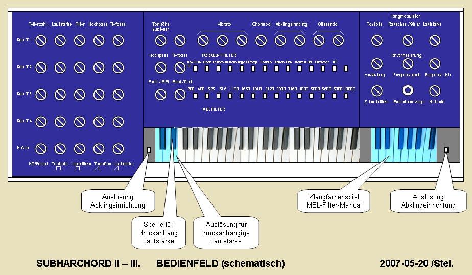 Subharchord-Aufbau-schematisch-for-web